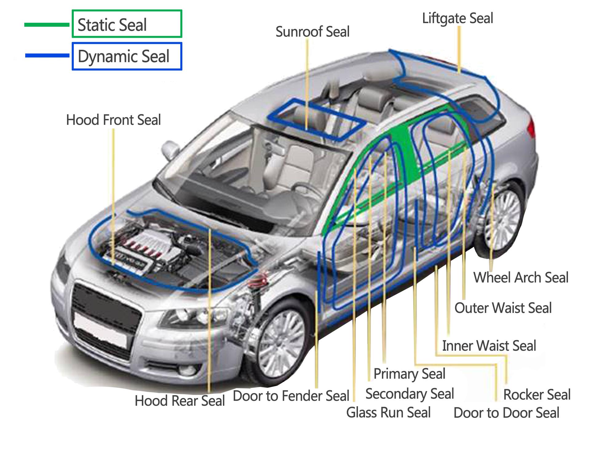 【官宣】通用汽车将bob游戏公司声波衰减涂层材料纳入全球供应链材料系统